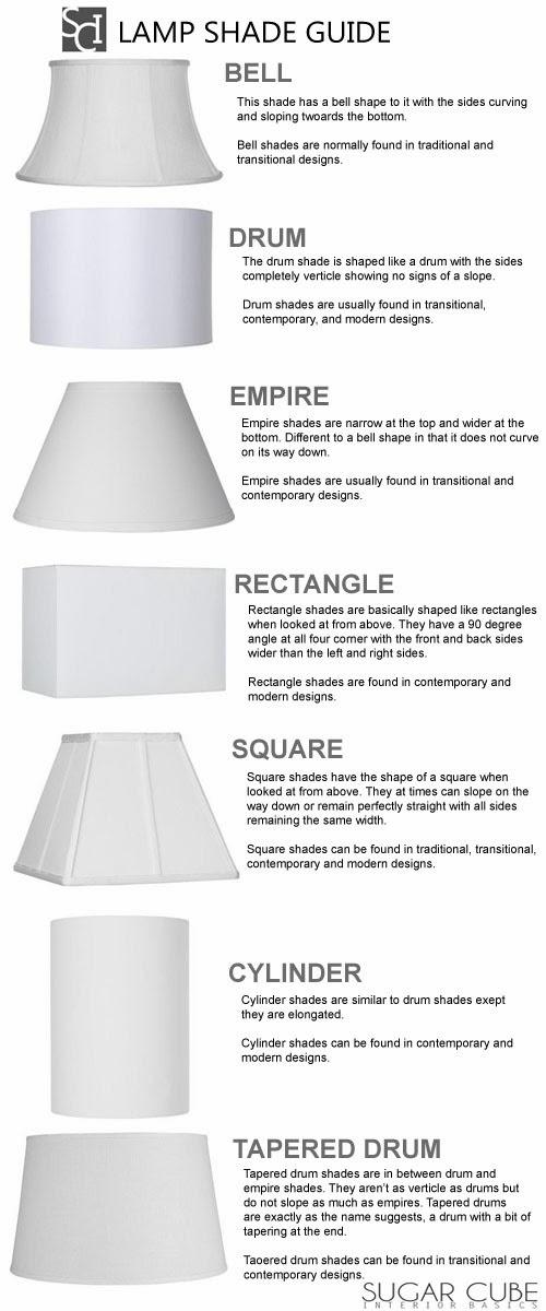 Sugar Cube Interior Basics Lamp Shade Guide