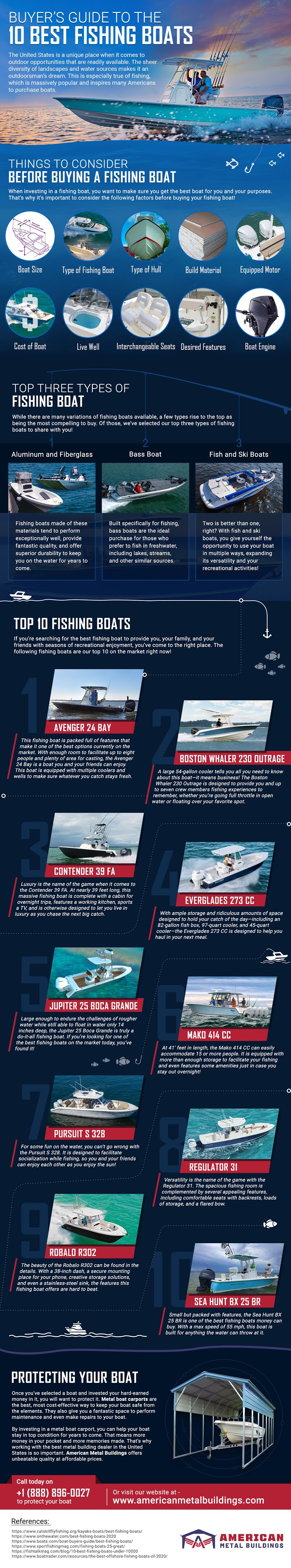 Buyer's Guide to the 10 Best Fishing Boats #infographic #Home Improvement