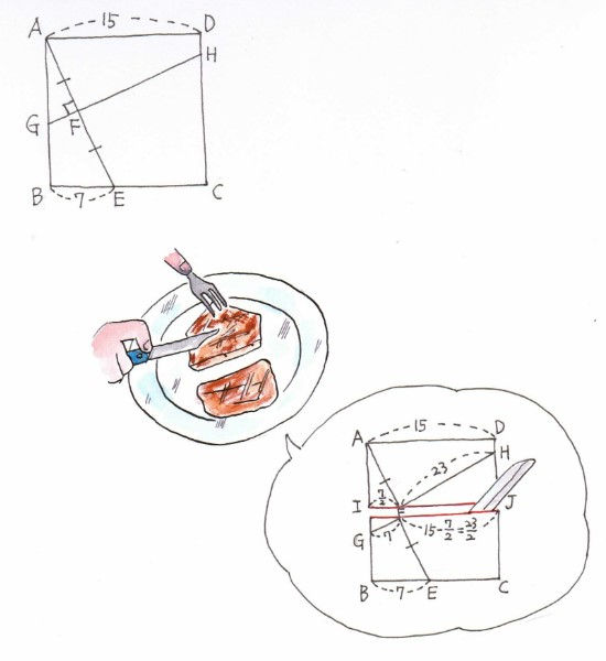 Picasso Math (Math exorcist): Steak math