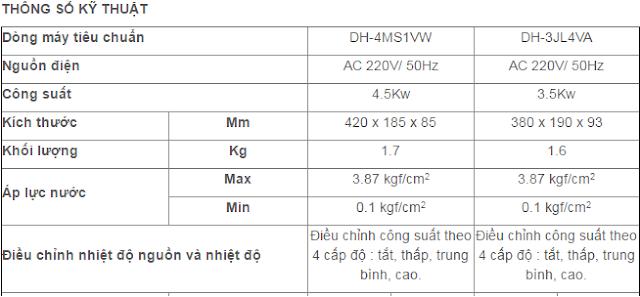 MÁY NƯỚC NÓNG PANASONIC DH-3JL4VA 1