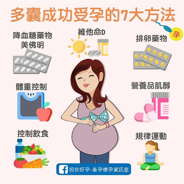 多囊成功受孕的方法