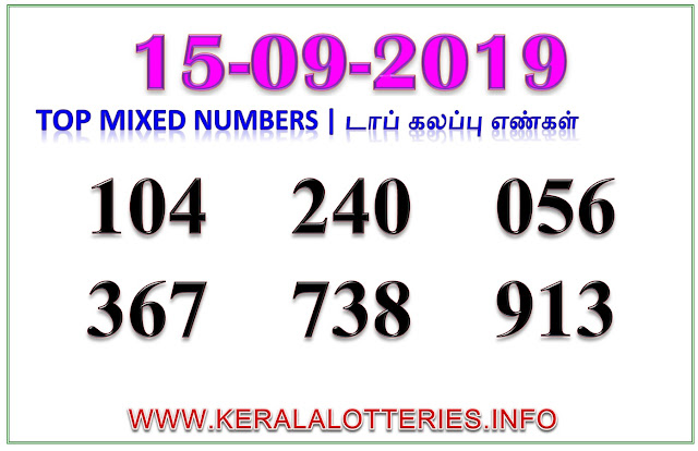 Kerala Lottery Results Guessing Best Mixed Numbers dated 14.09.2019