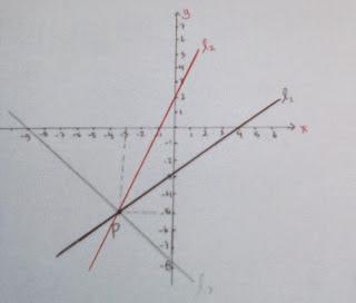 ayo kita berlatih 2.3 no 4 matematika kelas 8