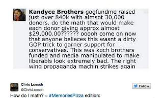 Kandyce Brothers' Math