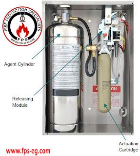 Wet Chemical Extinguishing System