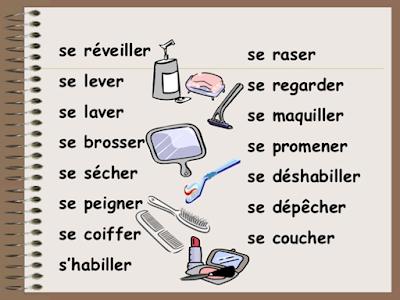 """Résultat de recherche d'images pour """"fle verbes pronominaux"""""""