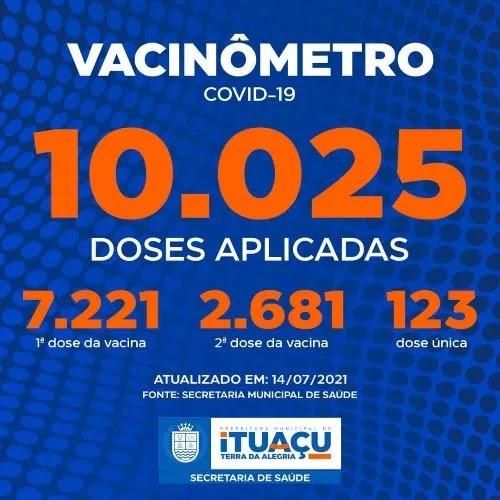Ituaçu tem 7.221 pessoas vacinadas contra Covid-19 com a 1ª dose