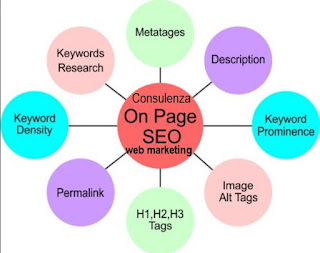 consulenza web marketing
