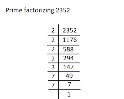 Most Efficient Algorithm to Find All the Prime Factors of a Number thecsengineer Saumya Ranjan Nayak