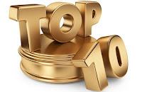 Top 10 articole