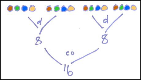 Natural Maths: August 2013