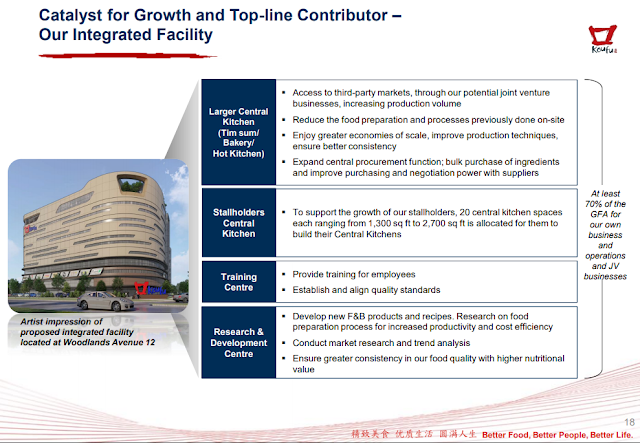 Koufu Group's catalyst for growth including the new integrated facility which will the top line contributor to revenue.