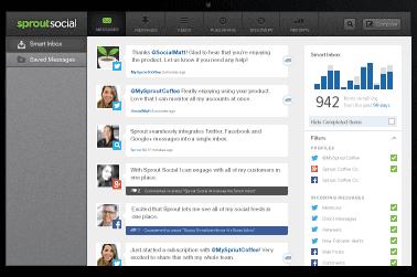 Sprout Social - El Blog de MAM: 14 herramientas para automatizar tus publicaciones en medios sociales