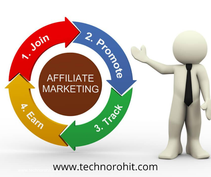 WHAT IS AFFILIATE MARKETING  - Make $100 A Day