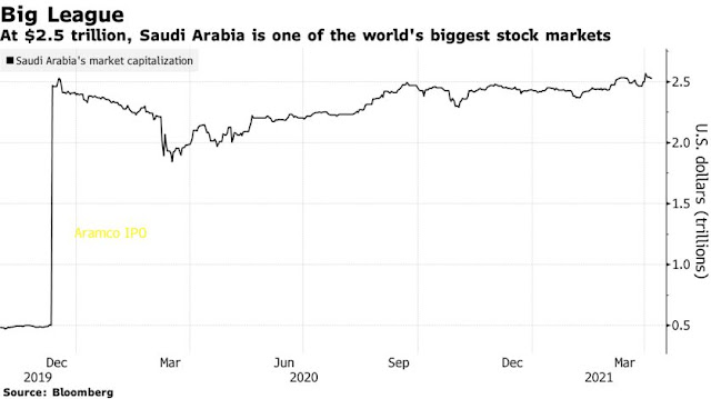 #Saudi Stock Exchange Targets IPO, Revamps Corporate Structure - Bloomberg