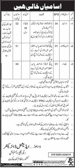 Jobs in Kashmore under Agriculture Department Govt Of Sindh