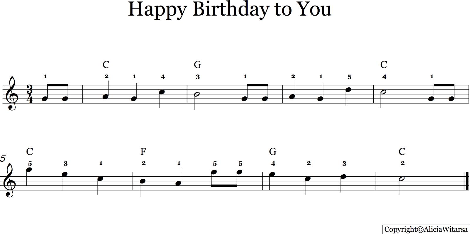 Best Surprise Birthday Happy Birthday Chords