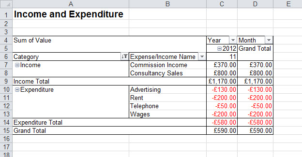 Excel Tip Presenting Pivot Table data in a fixed layout using - pivot table in excel