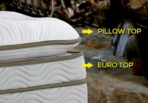 Kasur Serta iSolitaire - Pillow Top + Euro Top