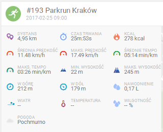 #193 Parkrun Kraków