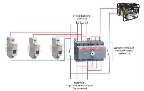 Подключение бензинового генератора к трехфазной сети генераторы бензиновые вепрь цена