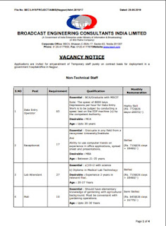 BECIL Recruitment - Apply For 278 DEO
