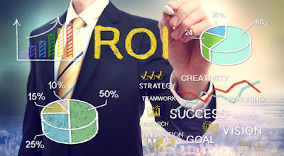 How to calculate rate of return (ROR) for an investment?