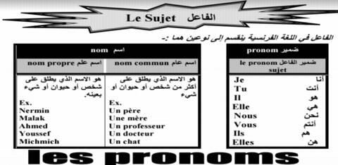 ملزمة لغة فرنسية للصف الثاني الاعدادي الترم الاول لعام 2021