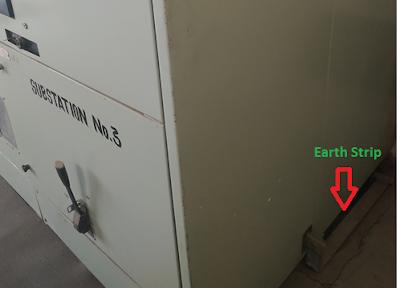 electrical panel earthing