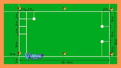 Contoh Gambar Lapangan Bola Kasti Beserta Ukurannya Dan Keterangannya