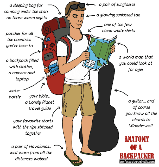 tipe backpacker