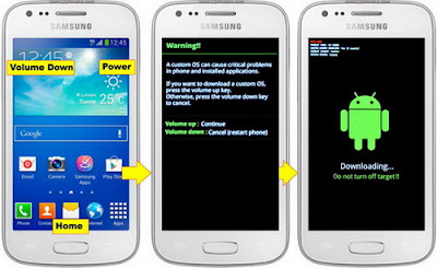 Download mode Samsung Galaxy Ace 3 GT-S7270