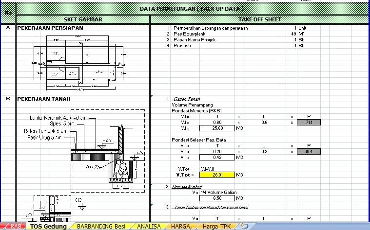 Contoh Format Back Up Data Proyek Bangunan Sekolah Siswa