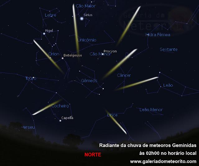 radiante da chuva de meteoros geminidas 2015