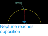 https://sciencythoughts.blogspot.com/2019/09/neptune-reaches-oposition.html