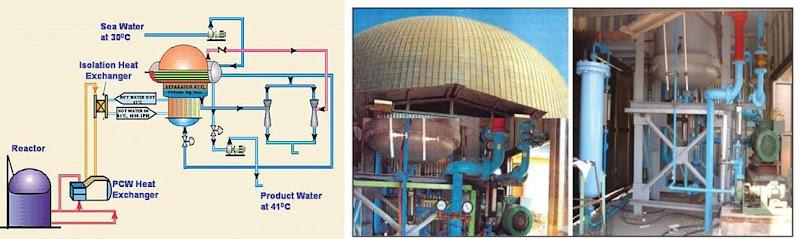 Desalination Plant - CIRUS Reactor - India - 01
