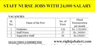 Government General Hospital Staff Nurses Recruitment 24000 Salary