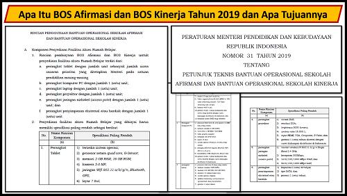 Apa Itu BOS Afirmasi dan BOS Kinerja Tahun 2019 dan Apa Tujuannya
