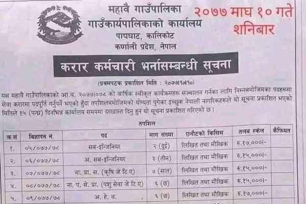 Karnali Pradesh - Mahabai Gaaupalika - Vacancy 2021