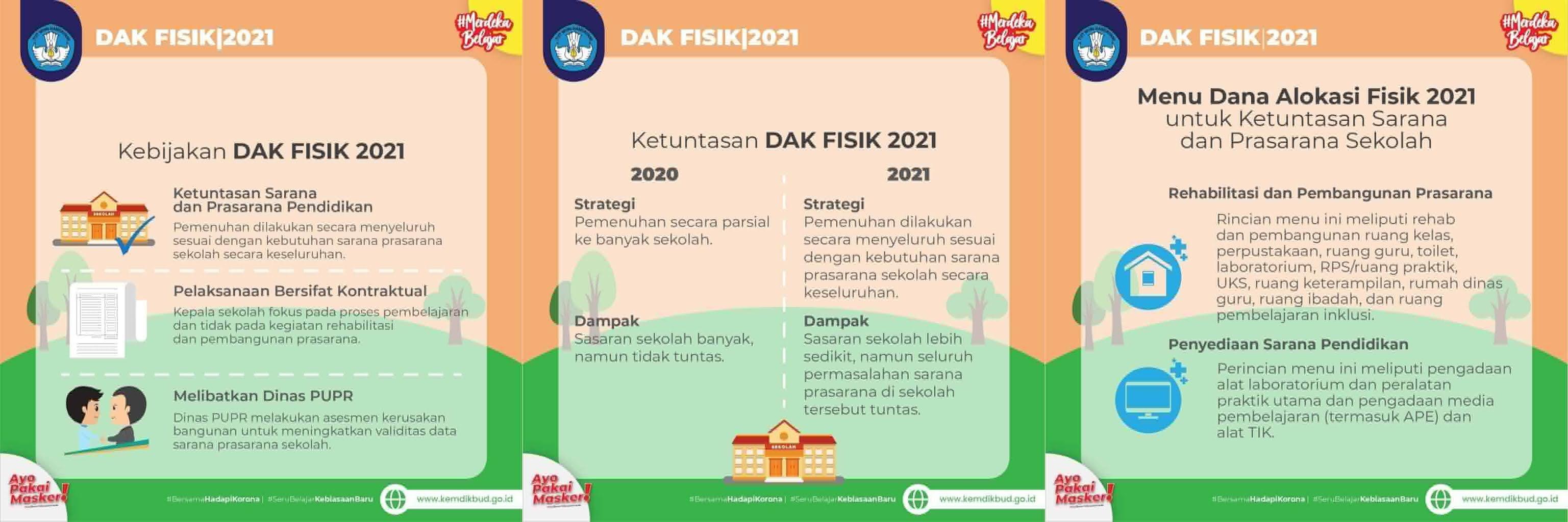DAK-Fisik-Tahun-2021
