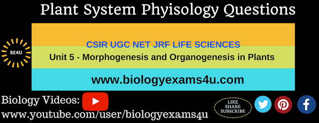 CSIR UGC NET JRF Life Sciences (Unit 6 - Plant System Physiology) Previous Questions