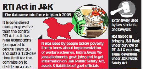 RTI+act+in+j&k