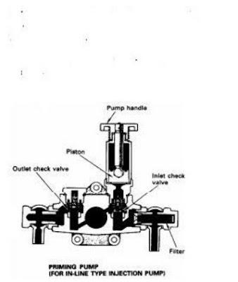 Cara kerja feed pump pada sistem bahan bakar diesel