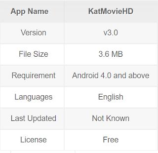 KatMovieHD Apk App download