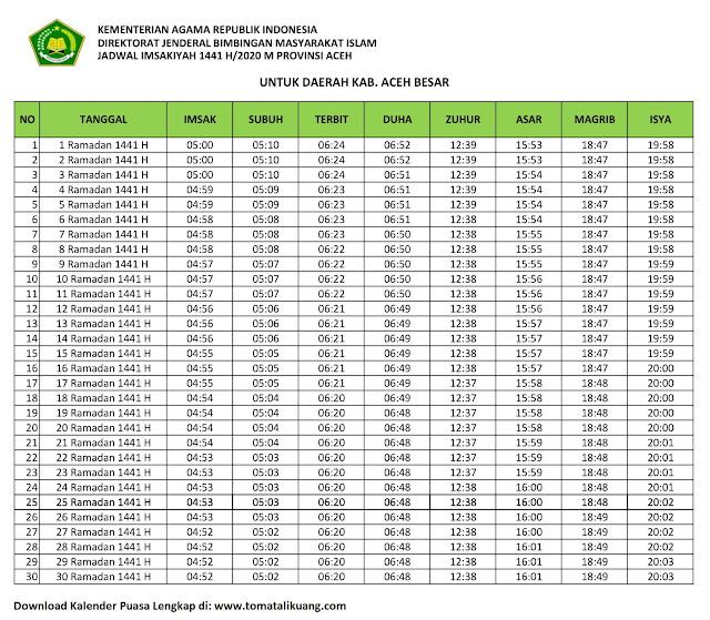 jadwal imsakiyah ramadhan buka puasa kabupaten aceh Besar 2020 m 1441 h tomatalikuang.com