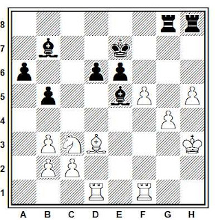 Posición de la partida Ligterink - Lobron (Tel Aviv, 1987)