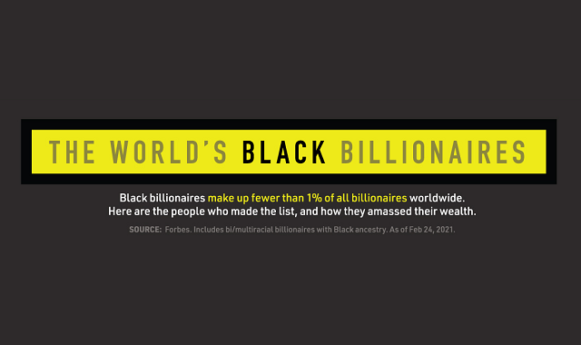 Richest black people in the world #infographic