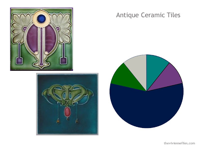 Build a Capsule Wardrobe by Starting with Antique French Ceramic Tiles