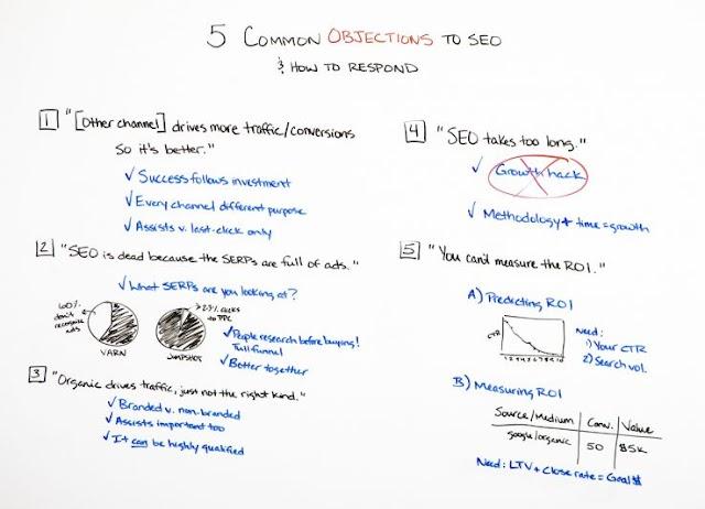 5 sự hiểu lầm lớn với SEO
