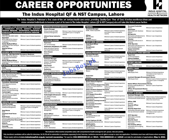 Latest Jobs in Indus Hospital Lahore 2021- Download Application Form